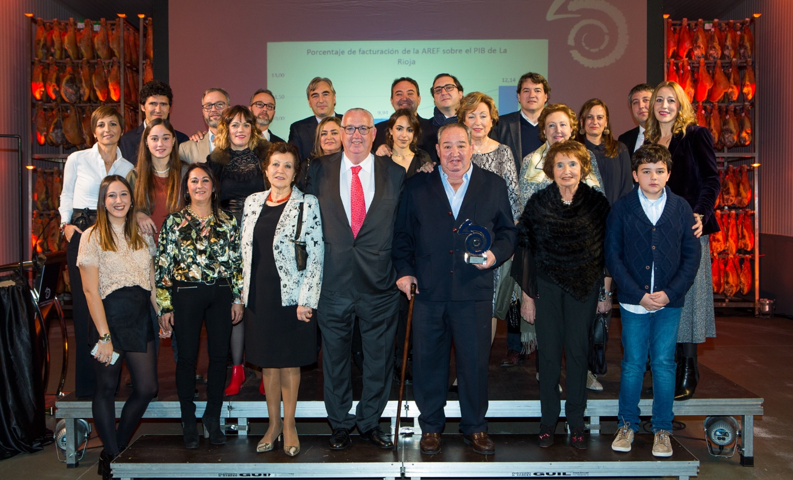 Bodegas MUGA «Empresa Familiar 2017» en Martínez Somalo